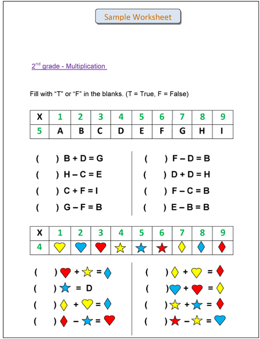 Function tables worksheets middle school